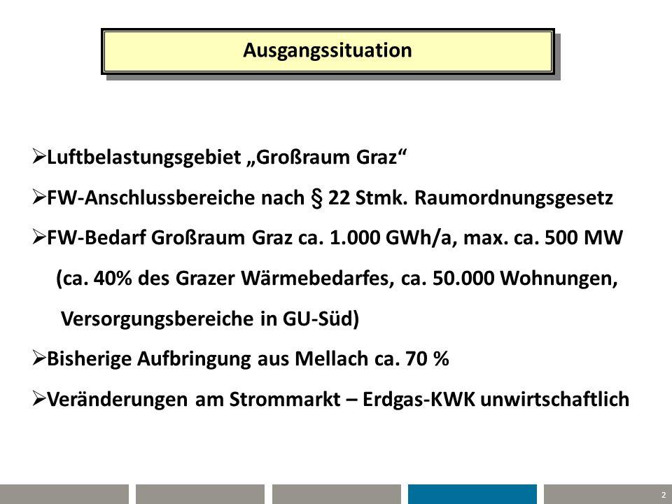 """2 Ausgangssituation  Luftbelastungsgebiet """"Großraum Graz""""  FW-Anschlussbereiche nach § 22 Stmk. Raumordnungsgesetz  FW-Bedarf Großraum Graz ca. 1.0"""