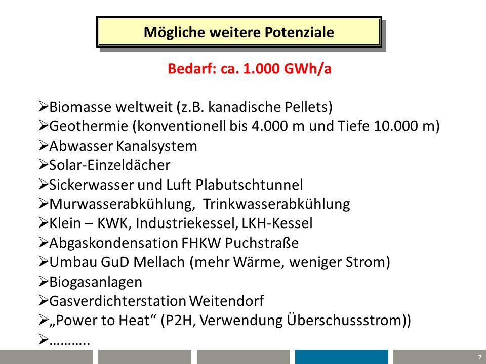 7 Mögliche weitere Potenziale Bedarf: ca. 1.000 GWh/a  Biomasse weltweit (z.B. kanadische Pellets)  Geothermie (konventionell bis 4.000 m und Tiefe