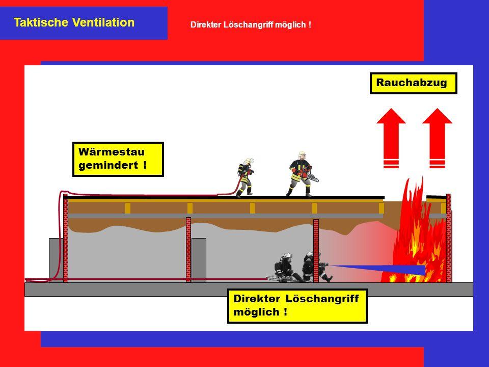Rauchabzug Direkter Löschangriff möglich ! Wärmestau gemindert ! Taktische Ventilation Direkter Löschangriff möglich !