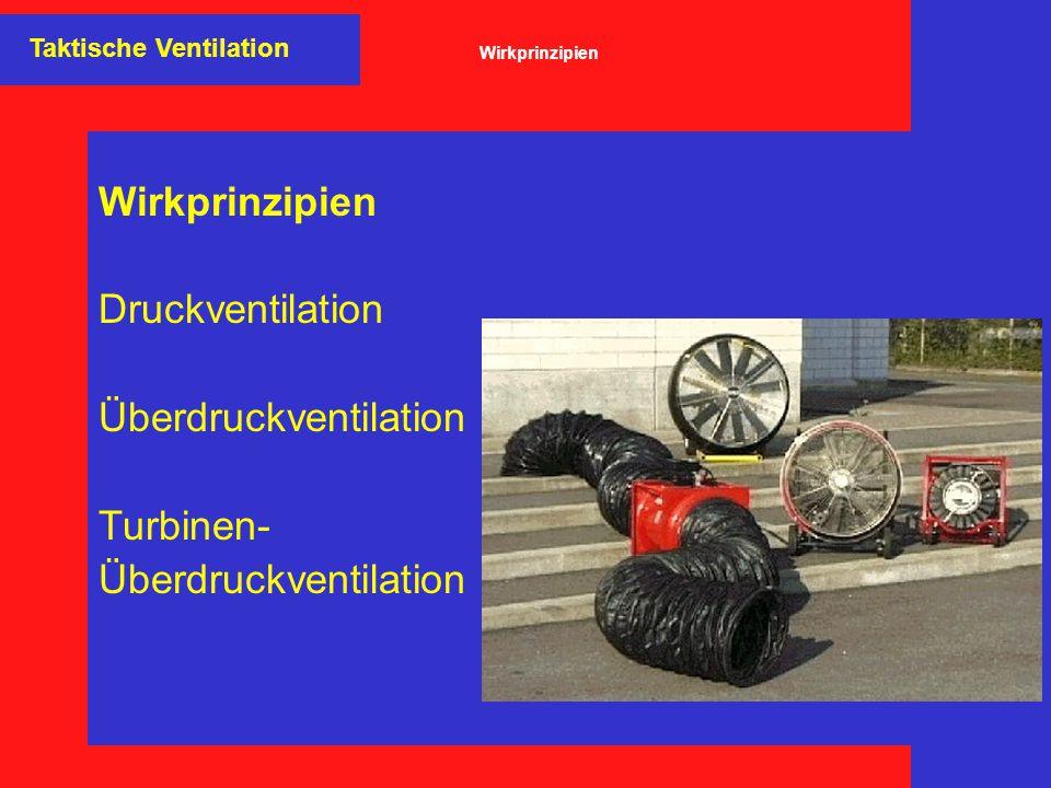Wirkprinzipien Druckventilation Überdruckventilation Turbinen- Überdruckventilation Taktische Ventilation Wirkprinzipien