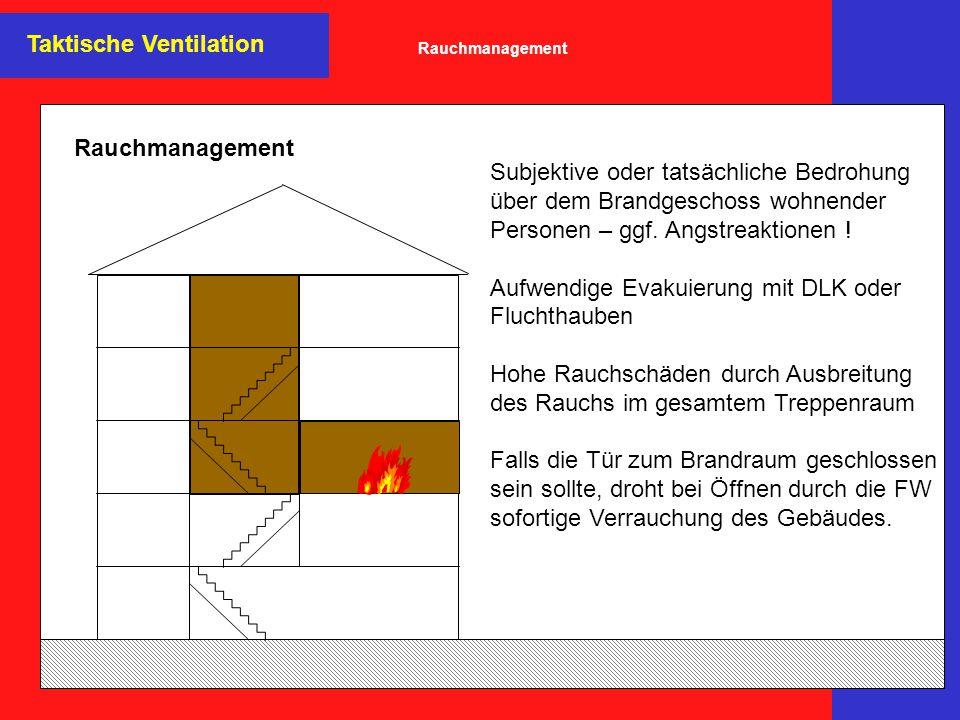 Taktische Ventilation Rauchmanagement Subjektive oder tatsächliche Bedrohung über dem Brandgeschoss wohnender Personen – ggf. Angstreaktionen ! Aufwen