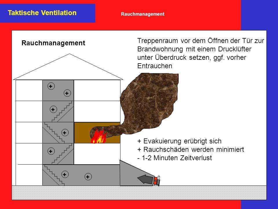 Taktische Ventilation + + + + + + + Treppenraum vor dem Öffnen der Tür zur Brandwohnung mit einem Drucklüfter unter Überdruck setzen, ggf. vorher Entr