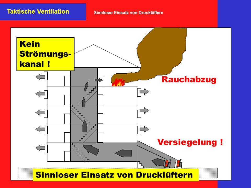 Sinnloser Einsatz von Drucklüftern Versiegelung ! Rauchabzug Kein Strömungs- kanal ! Taktische Ventilation Sinnloser Einsatz von Drucklüftern