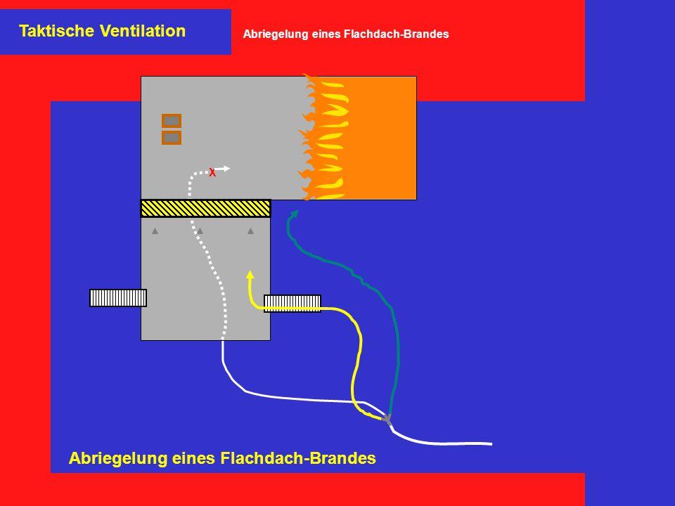 X Abriegelung eines Flachdach-Brandes Taktische Ventilation Abriegelung eines Flachdach-Brandes