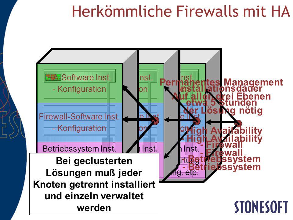 Traditioneller Ansatz: Design Traditionell = Schichten OS, bedarf Härtung, Aktualisierung, Pflege Firewall, benötigt Konfiguration, Wartung HA benötig