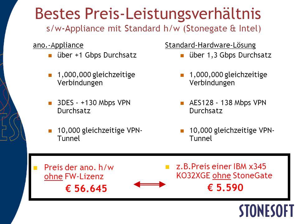 VPN Kostenersparnis Mittelständiges Unternehmen in München mit Büros in Frankfurt und Kiel: Internetzugänge pro Monat: 3 x ISDN 128kBps, Flatrate à 19