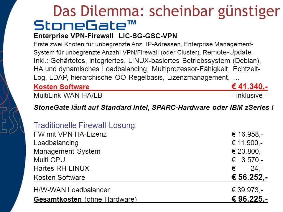 Bestes Preis-Leistungsverhältnis s/w-Appliance mit Standard h/w (Stonegate & Intel) ano.-Appliance über +1 Gbps Durchsatz 1,000,000 gleichzeitige Verb