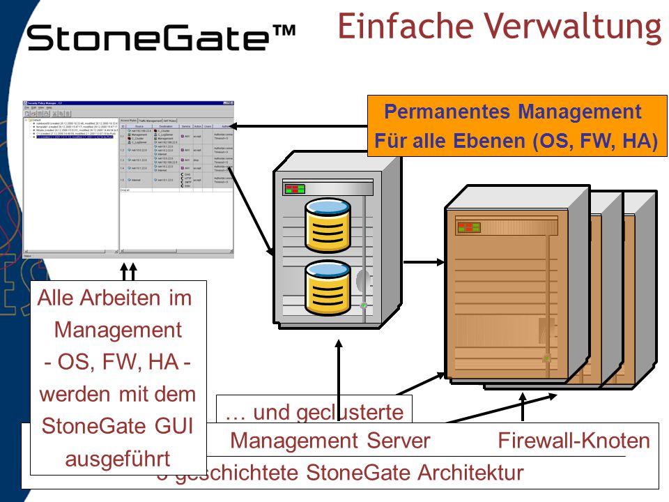 Einfache Installation Gehärtetes Betriebssystem, Firewall und HA-Software in einem Installationsvorgang Der Rest der Konfiguration wird mittels des GU