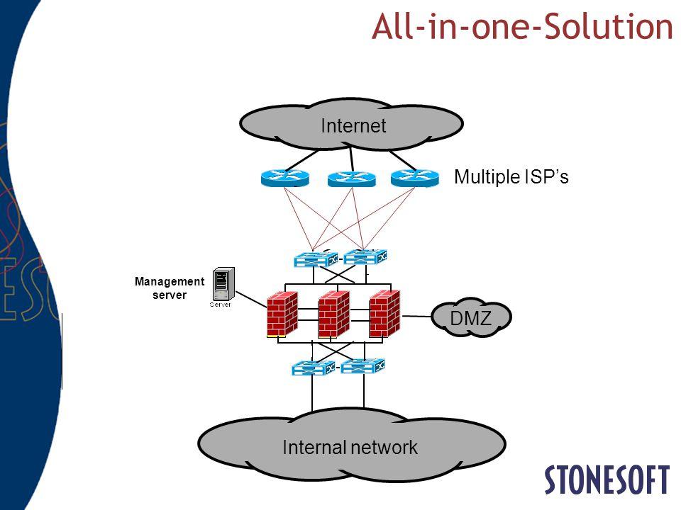 Kundenvorteile : Zeitersparnis + Schnelle Installation von OS, Firewall/VPN und HA/Loadbalancing + OS bereits gehärtet (kein CERT- check) + Eine Admin