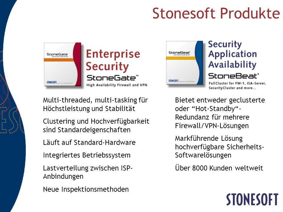 Kosten pro Ausfallstunde Von Applikationen / Servern Quelle:Eagle Rock Alliance, Ltd. 2001 www.eaglerockalliance.com € 50,000 oder weniger (46%) € 101