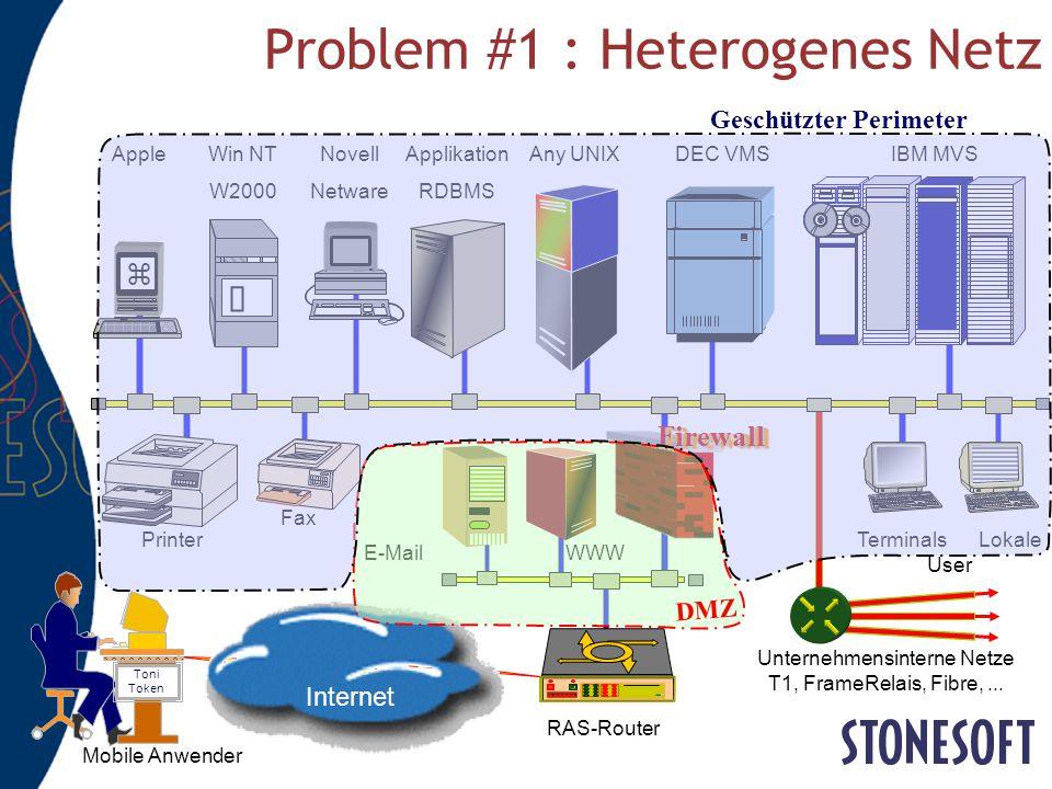 Stonesoft Produkte Multi-threaded, multi-tasking für Höchstleistung und Stabilität Clustering und Hochverfügbarkeit sind Standardeigenschaften Läuft a