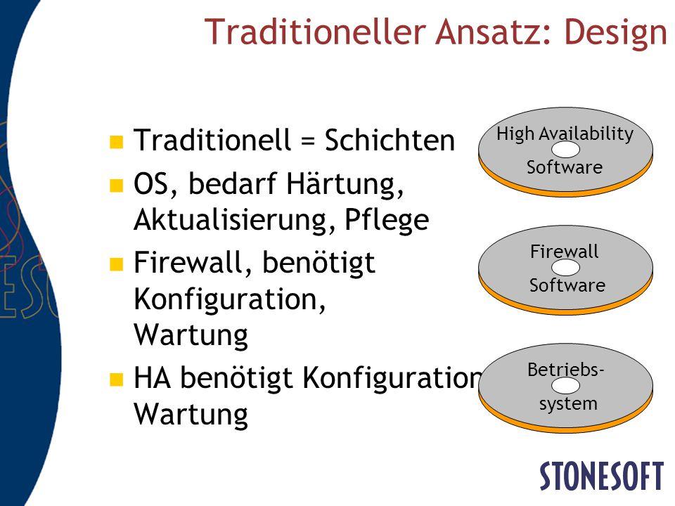 Kunden-Problem Alt-Firewalls Patchen des Betriebssystems (nach CERT) OS HA/LB FW/VPN OS FW/VPN HA/LB OS HA/LB FW/VPN OS FW/VPN HA/LB OS HA/LB FW/VPN O