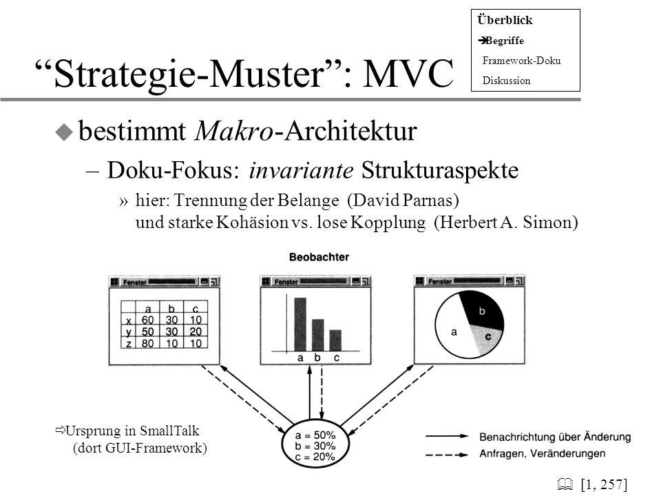"""12 """"Strategie-Muster"""": MVC u bestimmt Makro-Architektur –Doku-Fokus: invariante Strukturaspekte »hier: Trennung der Belange (David Parnas) und starke"""