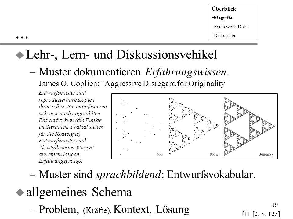 """19... u Lehr-, Lern- und Diskussionsvehikel –Muster dokumentieren Erfahrungswissen. James O. Coplien: """"Aggressive Disregard for Originality"""" Entwurfsm"""