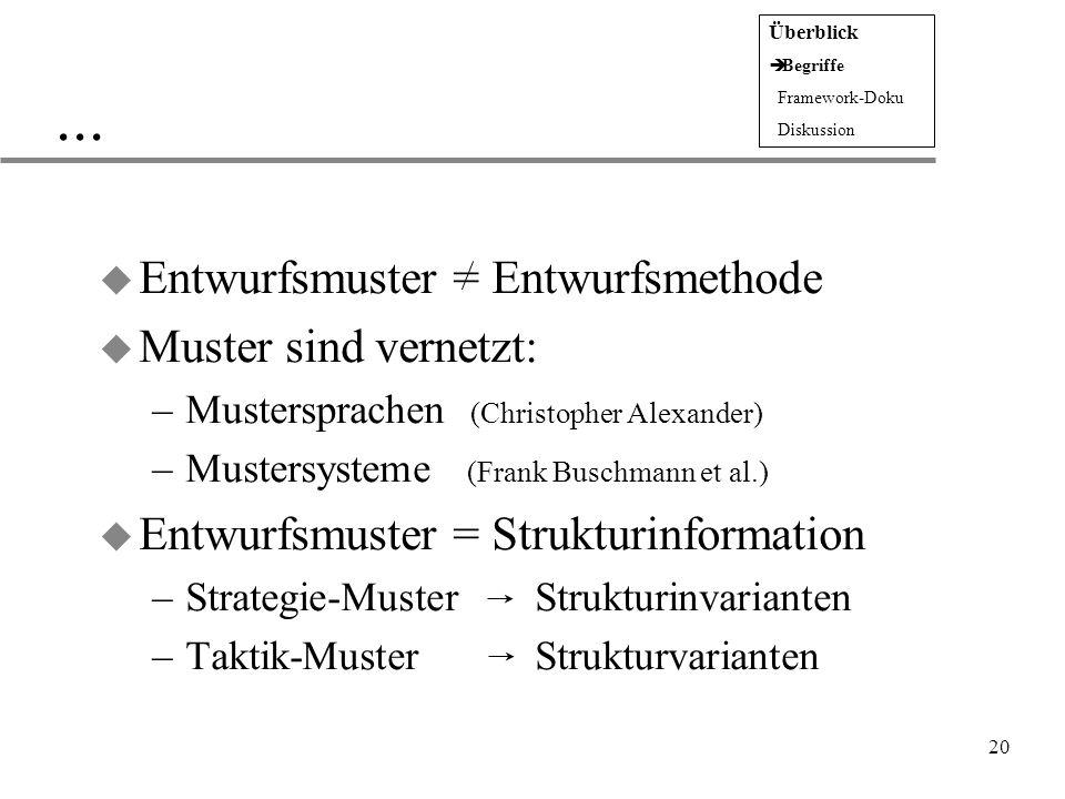 20 u Entwurfsmuster = Entwurfsmethode u Muster sind vernetzt: –Mustersprachen (Christopher Alexander) –Mustersysteme (Frank Buschmann et al.) u Entwur