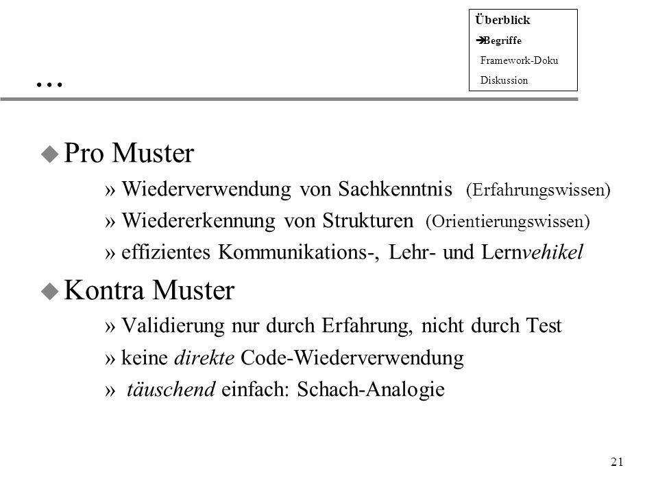 21... u Pro Muster »Wiederverwendung von Sachkenntnis (Erfahrungswissen) »Wiedererkennung von Strukturen (Orientierungswissen) »effizientes Kommunikat