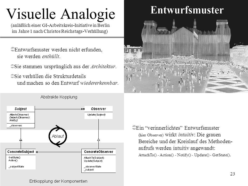 """23 Visuelle Analogie (anläßlich einer GI-Arbeitskreis-Initiative in Berlin im Jahre 1 nach Christos Reichstags-Verhüllung)  Ein """"verinnerlichtes"""" Ent"""