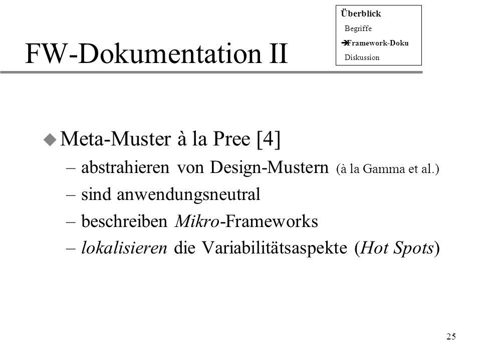 25 FW-Dokumentation II u Meta-Muster à la Pree [4] –abstrahieren von Design-Mustern (à la Gamma et al.) –sind anwendungsneutral –beschreiben Mikro-Fra