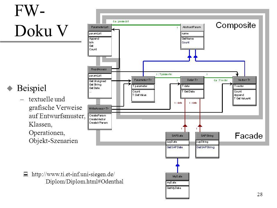 28 FW- Doku V u Beispiel –textuelle und grafische Verweise auf Entwurfsmuster, Klassen, Operationen, Objekt-Szenarien  http://www.ti.et-inf.uni-siege