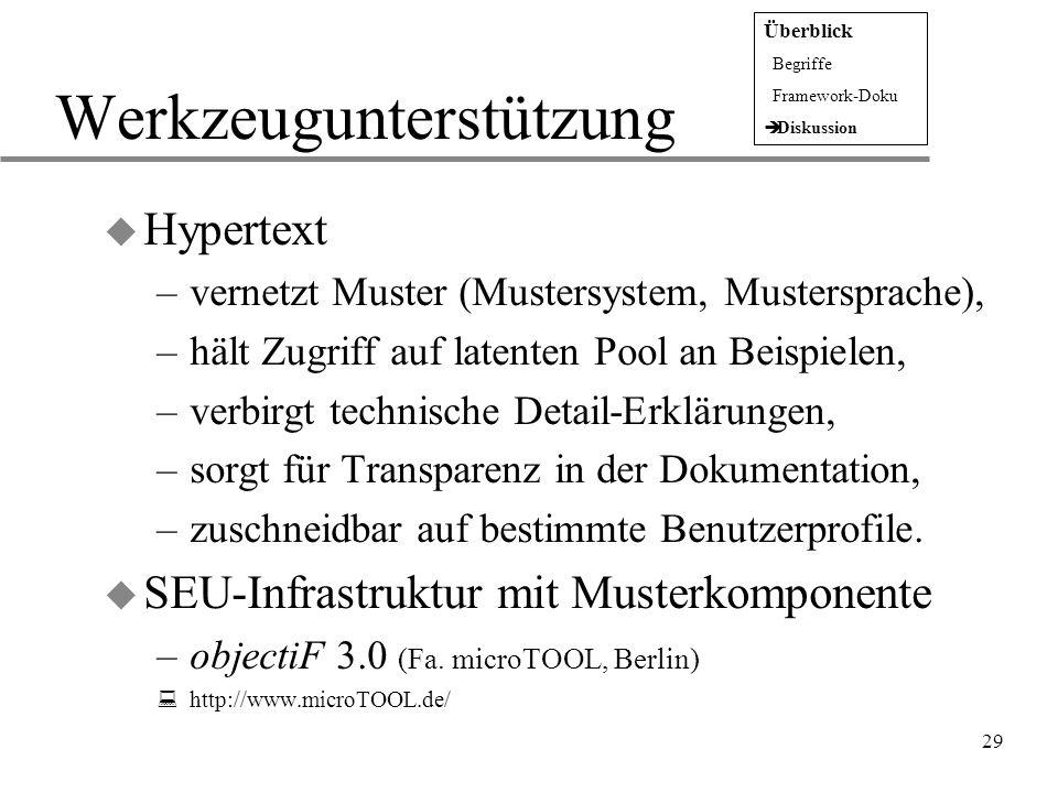 29 Werkzeugunterstützung u Hypertext –vernetzt Muster (Mustersystem, Mustersprache), –hält Zugriff auf latenten Pool an Beispielen, –verbirgt technisc