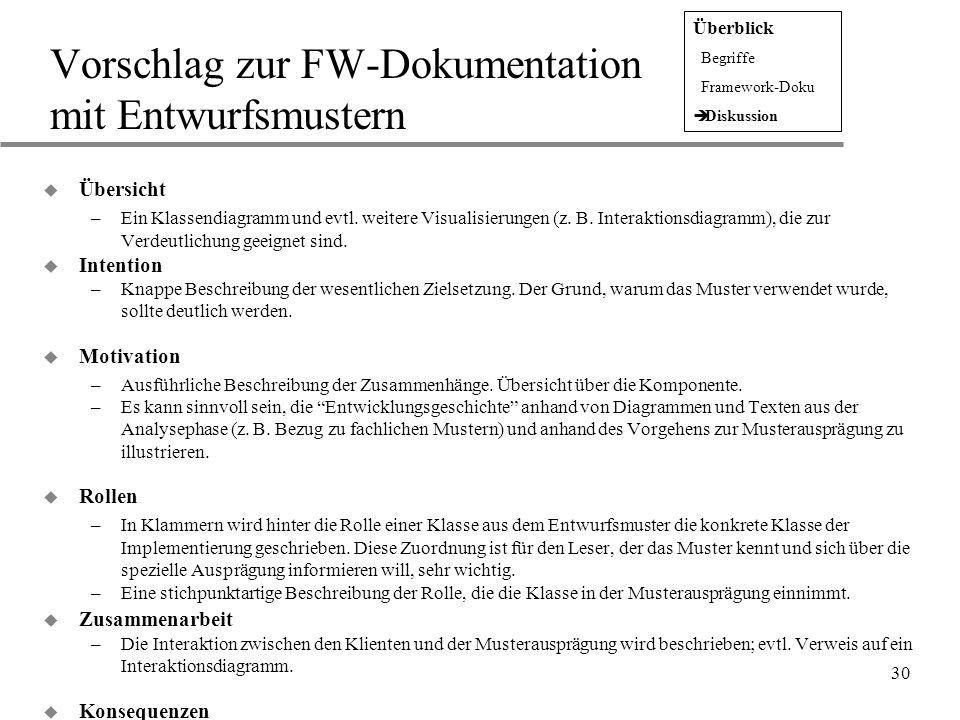 30 Vorschlag zur FW-Dokumentation mit Entwurfsmustern u Übersicht –Ein Klassendiagramm und evtl. weitere Visualisierungen (z. B. Interaktionsdiagramm)