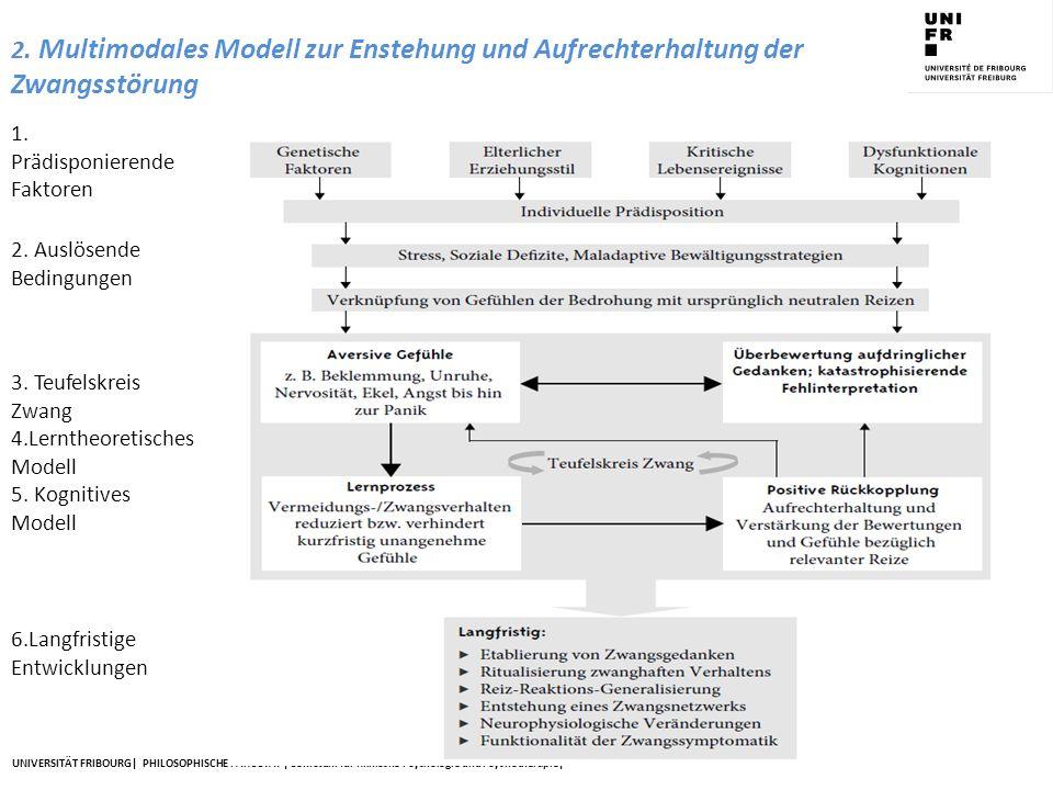 UNIVERSITÄT FRIBOURG| PHILOSOPHISCHE FAKULTÄT | Lehrstuhl für Klinische Psychologie und Psychotherapie| 2. Multimodales Modell zur Enstehung und Aufr