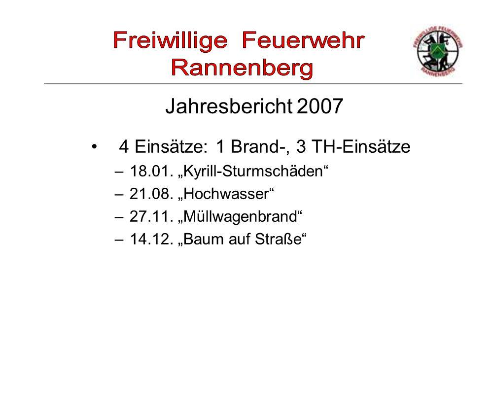 """_____________________________________________________ Jahresbericht 2007 4 Einsätze: 1 Brand-, 3 TH-Einsätze –18.01. """"Kyrill-Sturmschäden"""" –21.08. """"Ho"""