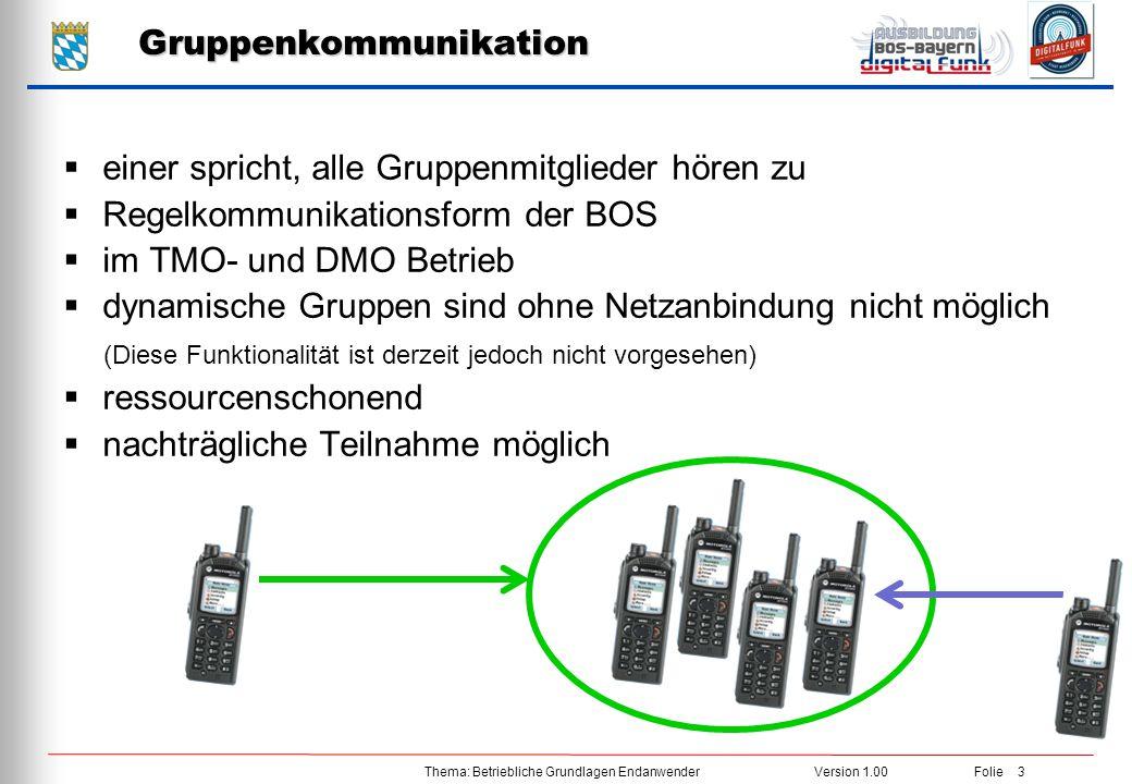 Thema: Betriebliche Grundlagen EndanwenderVersion 1.00 Folie 4 Netzbetrieb (TMO) - Gruppenkommunikation DXT BS 3 BS 2 TBS 1 Gruppe FW Gruppe THW Gruppe RD Gruppe Polizei