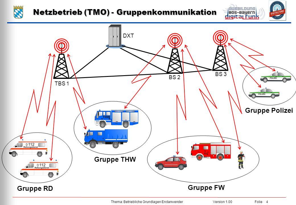 Thema: Betriebliche Grundlagen EndanwenderVersion 1.00 Folie 4 Netzbetrieb (TMO) - Gruppenkommunikation DXT BS 3 BS 2 TBS 1 Gruppe FW Gruppe THW Grupp