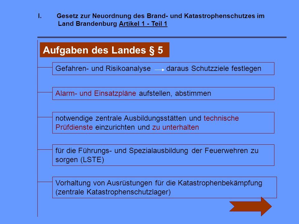 I.Gesetz zur Neuordnung des Brand- und Katastrophenschutzes im Land Brandenburg Artikel 1 - Teil 1 Aufgaben der Landkreise § 4 (überörtlichen BS u. üb