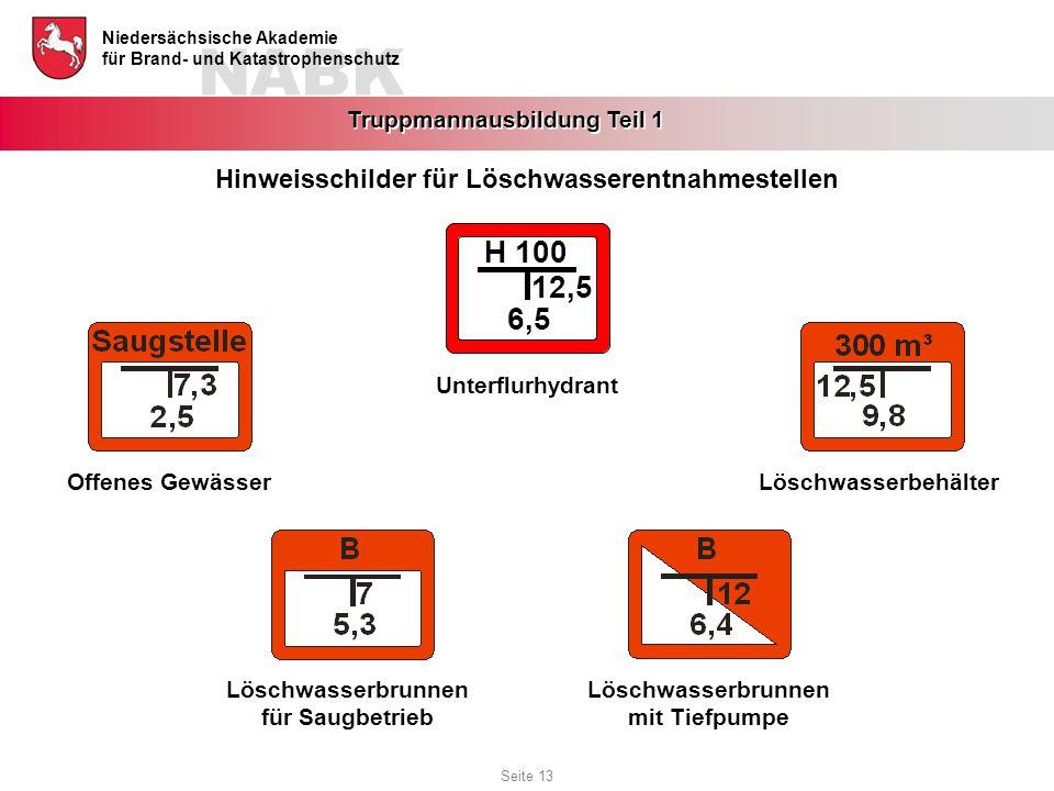 NABK Niedersächsische Akademie für Brand- und Katastrophenschutz Truppmannausbildung Teil 1 Hinweisschilder für Löschwasserentnahmestellen Löschwasser