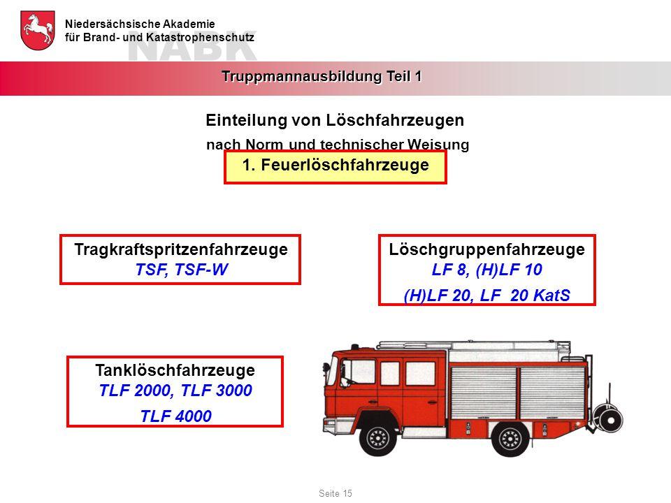 NABK Niedersächsische Akademie für Brand- und Katastrophenschutz Truppmannausbildung Teil 1 1. Feuerlöschfahrzeuge Einteilung von Löschfahrzeugen nach