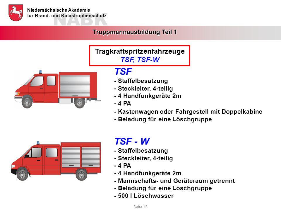 NABK Niedersächsische Akademie für Brand- und Katastrophenschutz Truppmannausbildung Teil 1 Tragkraftspritzenfahrzeuge TSF, TSF-W TSF - Staffelbesatzu
