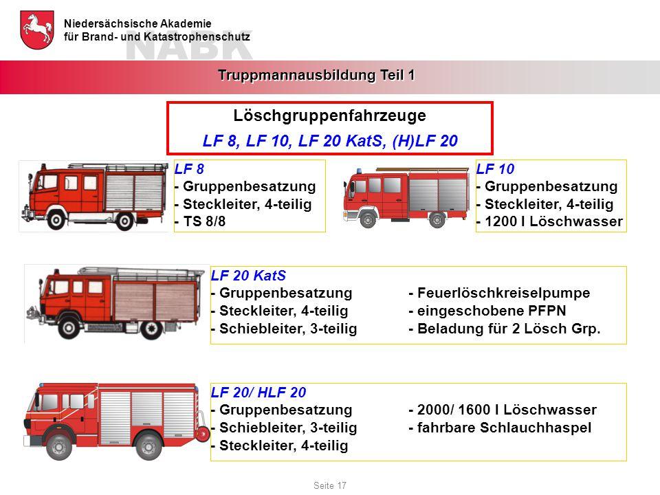 NABK Niedersächsische Akademie für Brand- und Katastrophenschutz Truppmannausbildung Teil 1 Löschgruppenfahrzeuge LF 8, LF 10, LF 20 KatS, (H)LF 20 LF