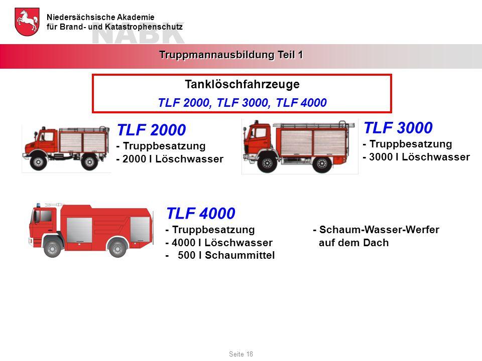 NABK Niedersächsische Akademie für Brand- und Katastrophenschutz Truppmannausbildung Teil 1 Tanklöschfahrzeuge TLF 2000, TLF 3000, TLF 4000 TLF 2000 -