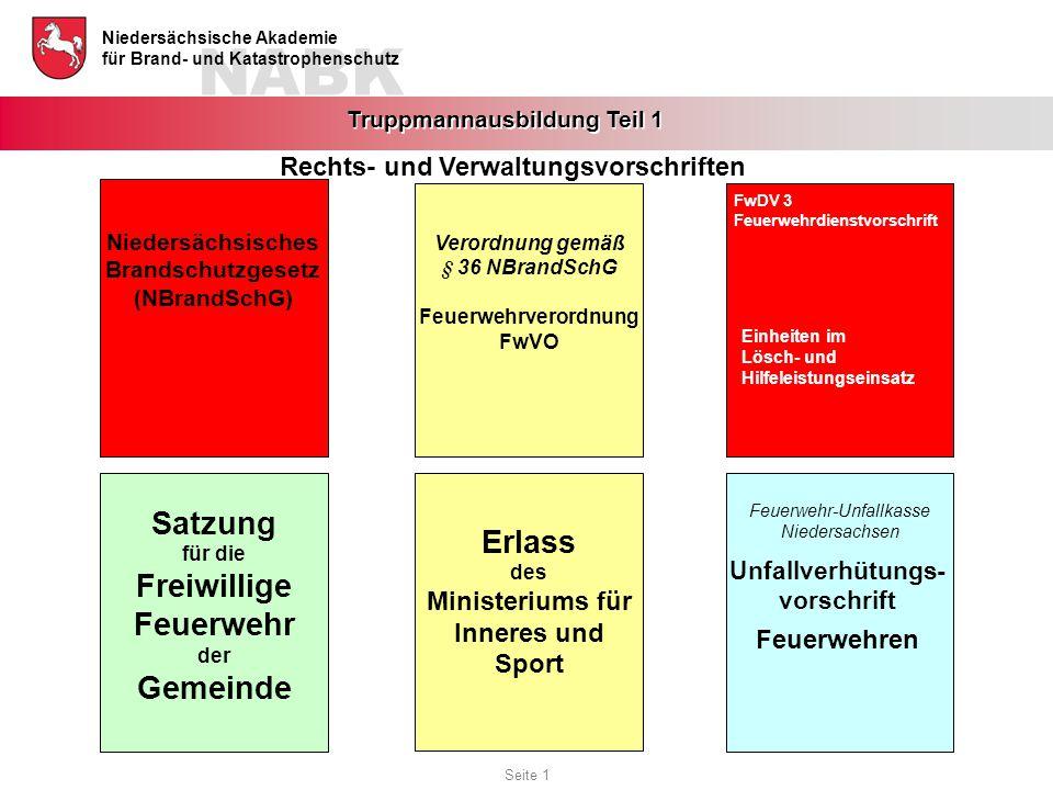 NABK Niedersächsische Akademie für Brand- und Katastrophenschutz Truppmannausbildung Teil 1 Niedersächsisches Brandschutzgesetz (NBrandSchG) Verordnun