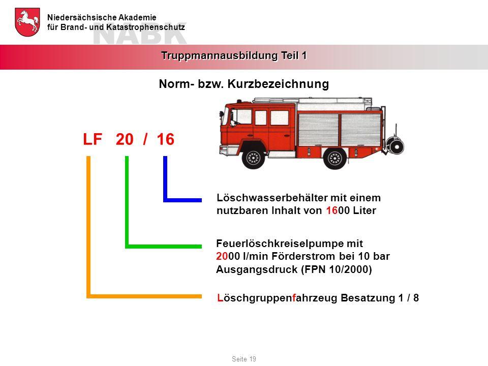 NABK Niedersächsische Akademie für Brand- und Katastrophenschutz Truppmannausbildung Teil 1 Norm- bzw. Kurzbezeichnung LF 20 / 16 Löschgruppenfahrzeug