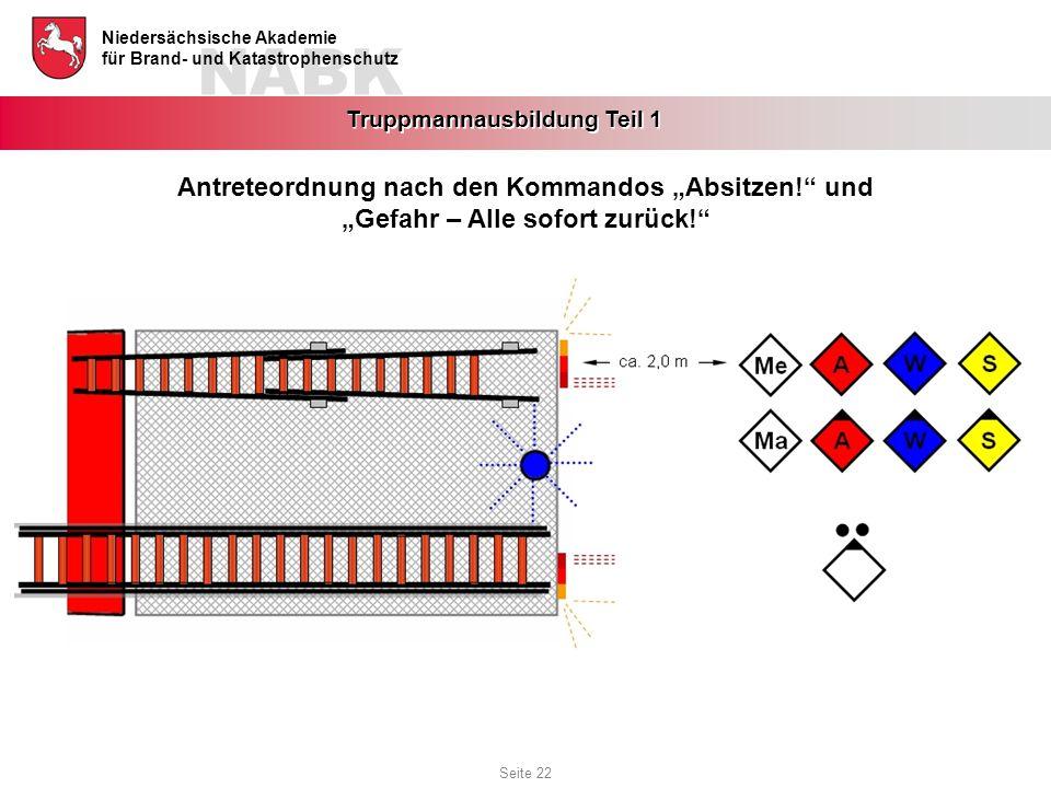 """NABK Niedersächsische Akademie für Brand- und Katastrophenschutz Truppmannausbildung Teil 1 Antreteordnung nach den Kommandos """"Absitzen!"""" und """"Gefahr"""
