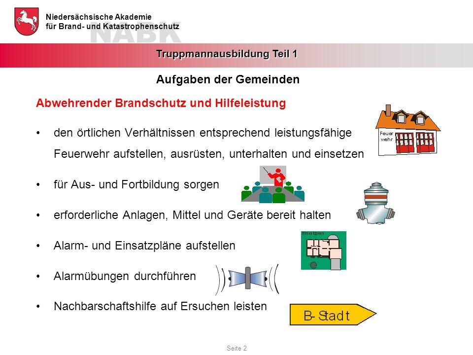 NABK Niedersächsische Akademie für Brand- und Katastrophenschutz Truppmannausbildung Teil 1 Abwehrender Brandschutz und Hilfeleistung den örtlichen Ve