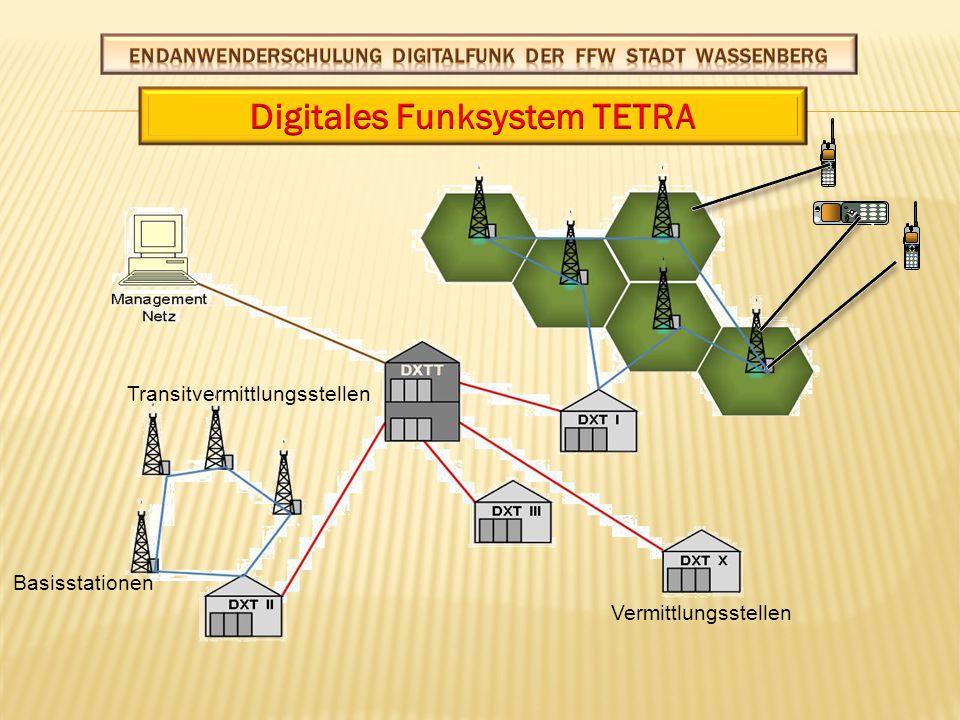 TETRA 25 100 MHz 200 MHz 300 MHz 400 MHz 2 m 4 m vonbisKanal 4 m Unterband Oberband 74,215 MHz 84,015 MHz 77,475 MHz 87,255 MHz von 347 bis 510 164 schaltbare Kanäle 2 m Unterband Oberband 165,210 MHz 169,380 MHz 169,810 MHz 173,980 MHz von 01 bis 125 117 schaltbare Kanäle Digital Uplink Downlink 380,000 MHz 390,000 MHz 385,000 MHz 395,000 MHz Nicht wichtig