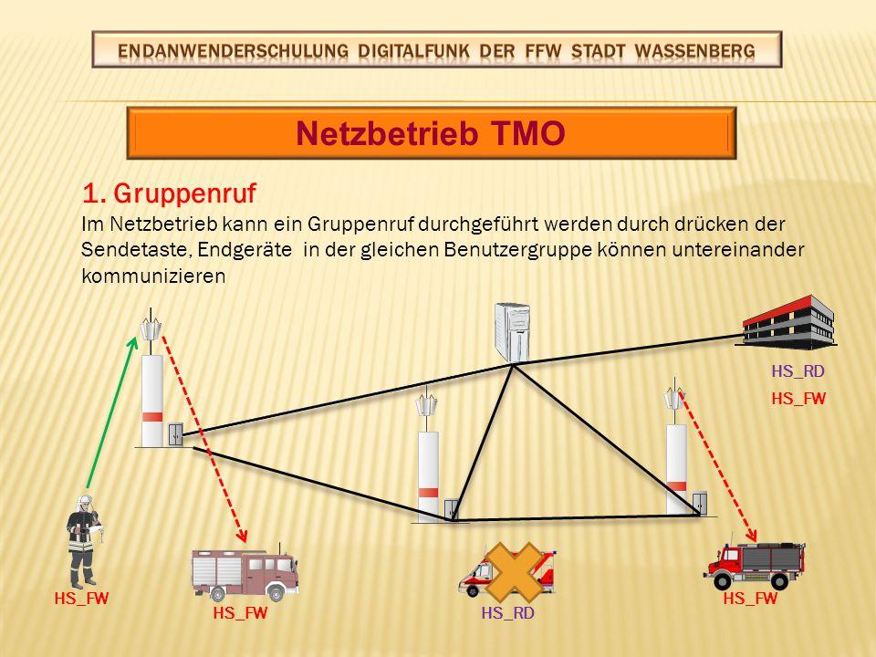 Netzbetrieb TMO 2.