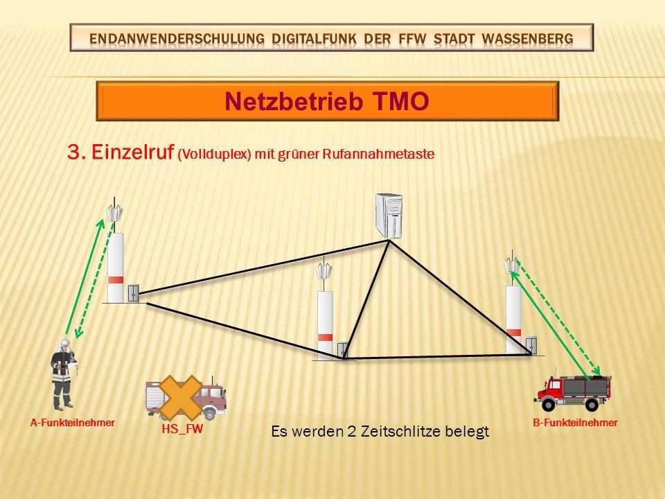 Netzbetrieb TMO 4.