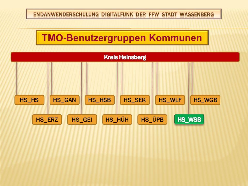 TMO-Benutzergruppen Kommunen HS_HSHS_HSBHS_SEKHS_WLFHS_WGB HS_ERZHS_ÜPBHS_HÜHHS_GEI HS_GAN