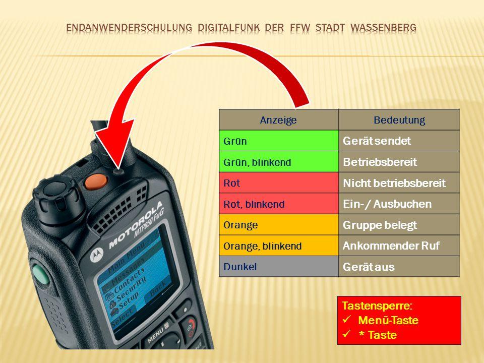 SymboleBeschreibung SymboleBeschreibung Netz verfügbar (TMO)Vibrieren Kein Netz (TMO)Gering / hohe Lautstärke SignalstärkeLautsprecher aus Direkt-Mode (DMO) Alle Töne/Simples/Duplexton stummgeschaltet Gateway-Kommunikations-modus (DMO) Simplex-/Duplex stummgeschaltet Repaeter-Kommunikationsmodus (DMO) Einzelnes/duales Bedienteil Repaeter-ModusGPS Notrufmodus End-zu-End-Verschlüsselung AUS/AN Blättern durch Gesprächsgruppen RF-Leistung hoch Akkuladezustand Ohrhörer angeschlossen Sprechtaste (PTT) zu DMO-/TMO- Modus im Gatway-Modus Neue Nachricht eingegangen Gatewy-Modus Neue Nachricht