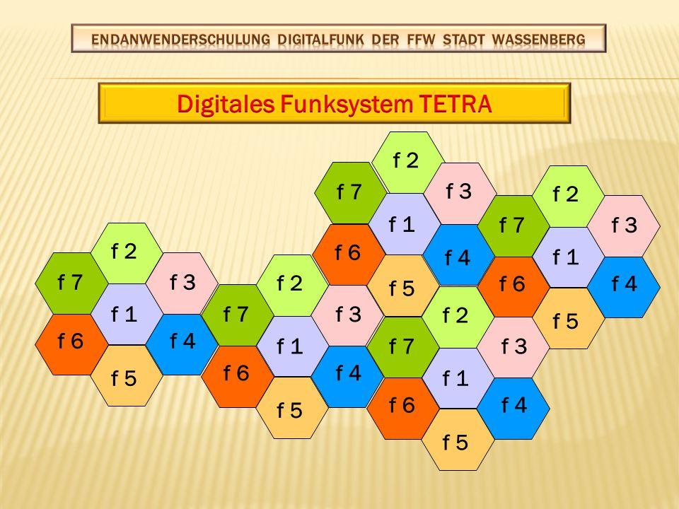 4 Vermittlungsstellen Basisstationen Transitvermittlungsstellen