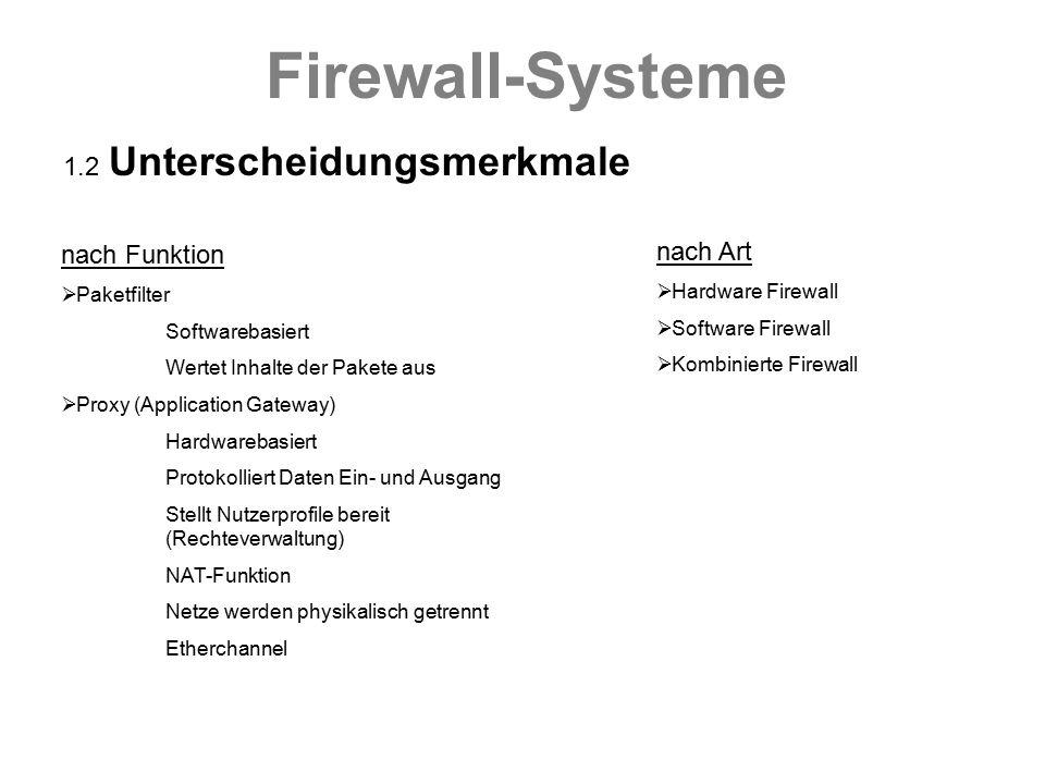 Firewall-Systeme 1.2 Unterscheidungsmerkmale nach Art  Hardware Firewall  Software Firewall  Kombinierte Firewall nach Funktion  Paketfilter Softw