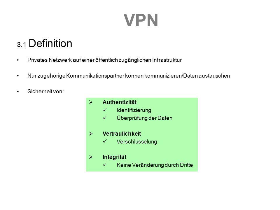VPN 3.1 Definition Privates Netzwerk auf einer öffentlich zugänglichen Infrastruktur Nur zugehörige Kommunikationspartner können kommunizieren/Daten a