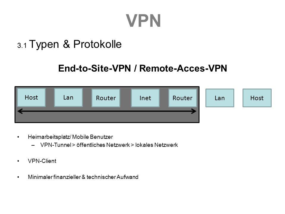 VPN 3.1 Typen & Protokolle HostLan RouterInetRouterLanHost End-to-Site-VPN / Remote-Acces-VPN Heimarbeitsplatz/ Mobile Benutzer –VPN-Tunnel > öffentli