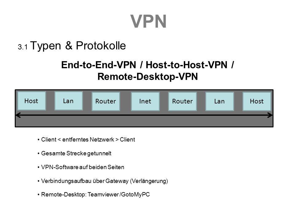 VPN 3.1 Typen & Protokolle End-to-End-VPN / Host-to-Host-VPN / Remote-Desktop-VPN HostLan RouterInetRouterLanHost Client Client Gesamte Strecke getunn
