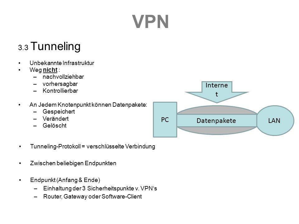 VPN 3.3 Tunneling Unbekannte Infrastruktur Weg nicht : –nachvollziehbar –vorhersagbar –Kontrollierbar An Jedem Knotenpunkt können Datenpakete: –Gespei